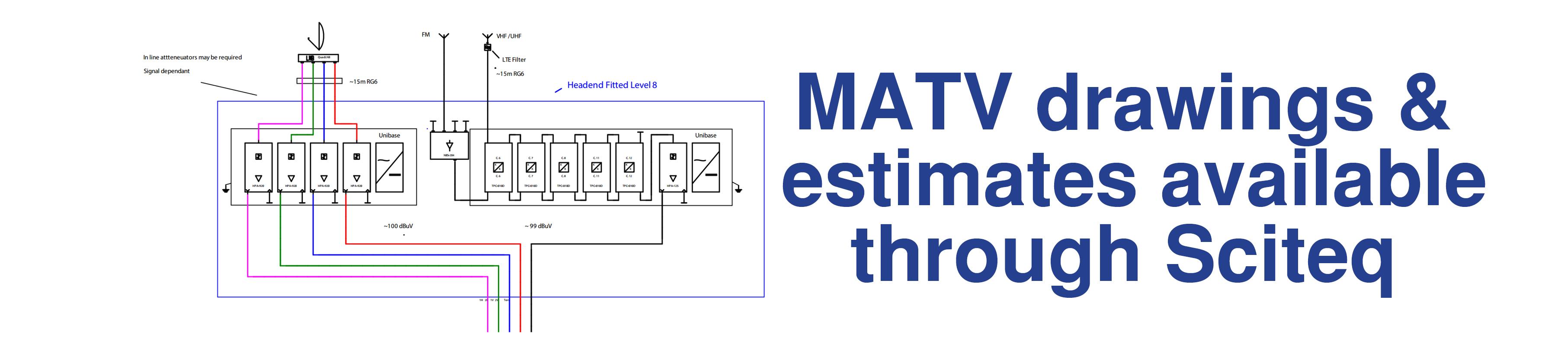 matv-drawings